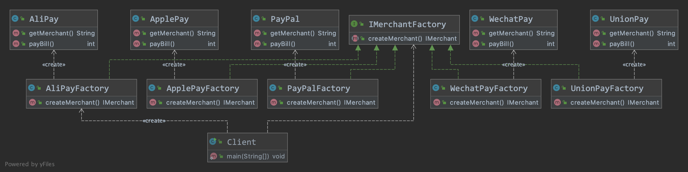 payment_factory_method